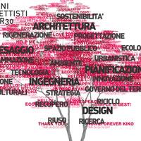 Premio NIB Tesi di Laurea in Progettazione, i progetti vincitori